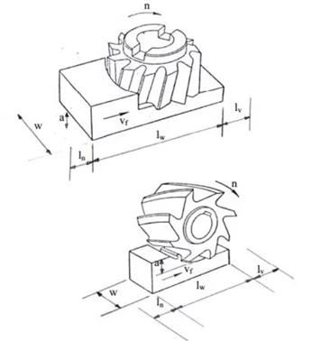 prinsip kerja mesin milling manual